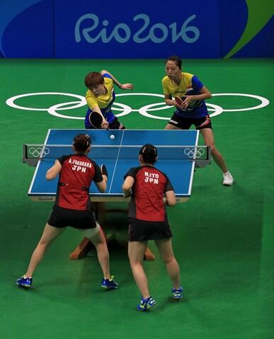 Table Tennis - Team Women